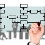consultoria inovação industrial sob medida Itajubá